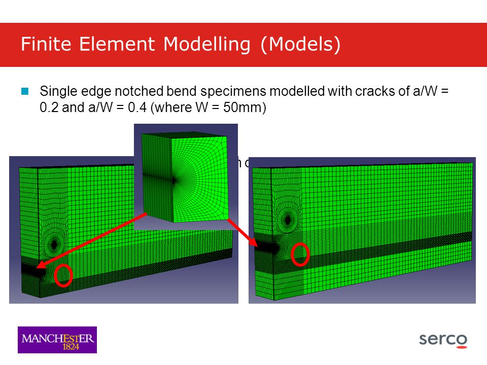 Finite Element Modelling (Residual Stresses Generated) Out-of-plane compression used double, 5mm radius 'punches' Stress was generated ahead of crack-like notch before crack was grown to final length (5mm growth) a/W = 0.2 a/W = 0.4