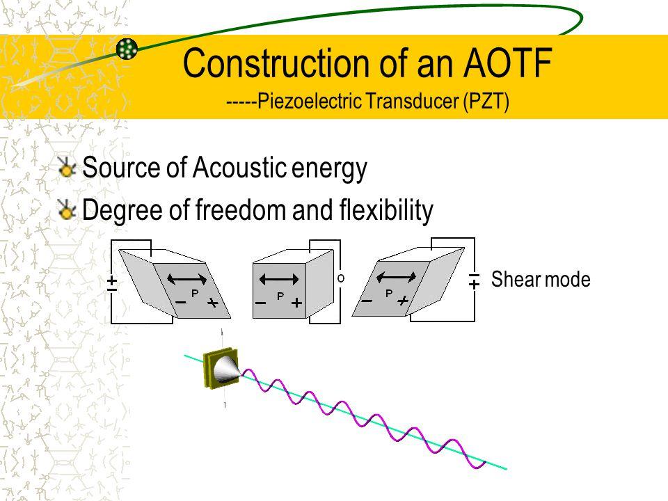 Construction of an AOTF -----Piezoelectric Transducer (PZT) Sheer Mode PZT Compression Tension Longitudinal Mode PZT RF Generator Stripped fiber RF Generator Stripped fiber