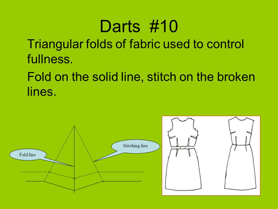Triangular folds of fabric used to control fullness. Fold on the solid line, stitch on the broken lines. Stitching line Fold line