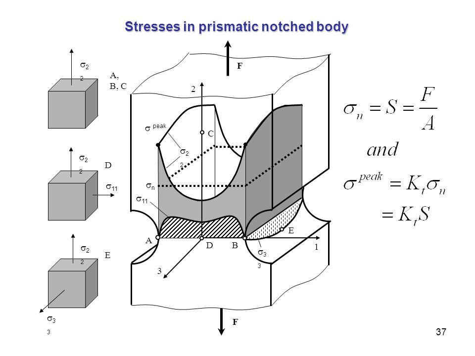 37 Stresses in prismatic notched body A, B, C 2222 2222 2222 3333 D E  11  peak nn 2222  11 3333 3 2 A DB C F F 1 E