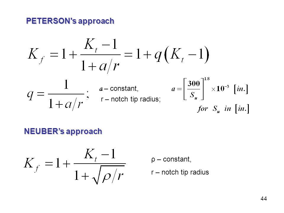 44 PETERSON's approach a – constant, r – notch tip radius; NEUBER's approach ρ – constant, r – notch tip radius