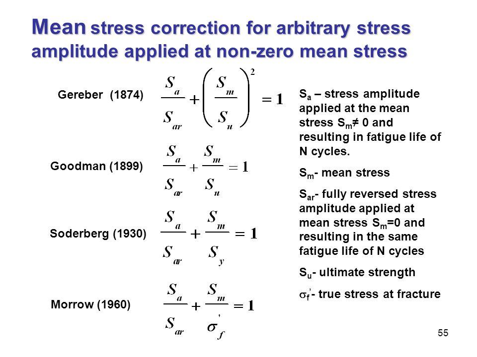 55 Mean stress correction for arbitrary stress amplitude applied at non-zero mean stress Gereber (1874) Goodman (1899) Soderberg (1930) Morrow (1960)