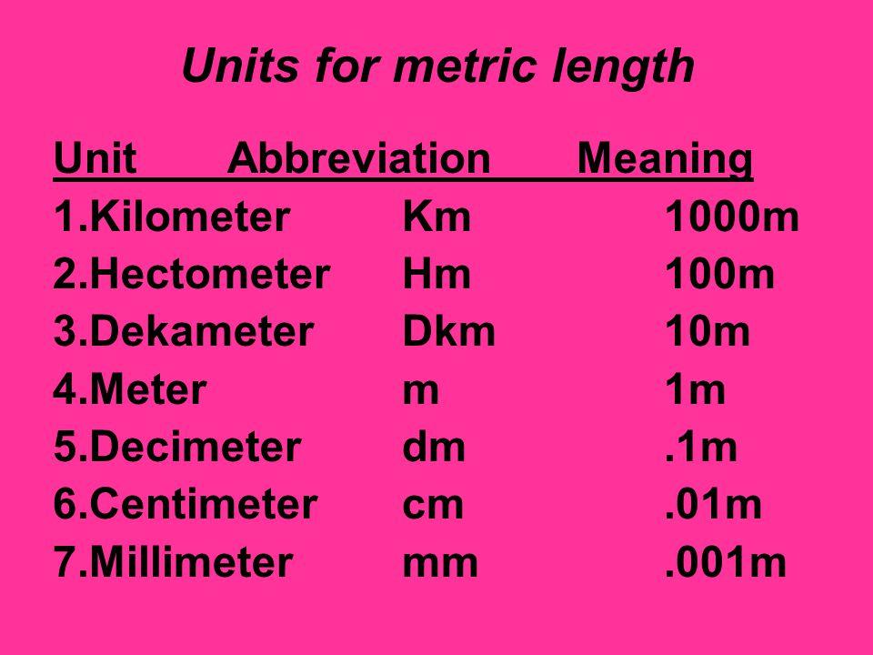 Units for metric length UnitAbbreviationMeaning 1.KilometerKm1000m 2.HectometerHm100m 3.DekameterDkm10m 4.Meterm1m 5.Decimeterdm.1m 6.Centimetercm.01m