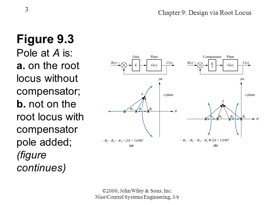 Chapter 9: Design via Root Locus 14 ©2000, John Wiley & Sons, Inc.