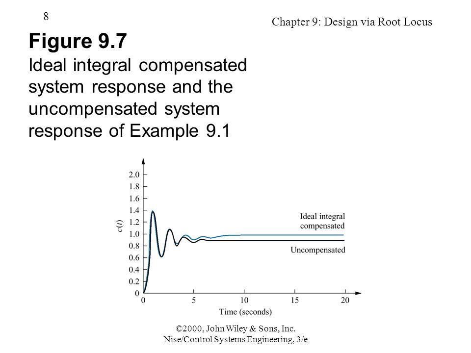 Chapter 9: Design via Root Locus 9 ©2000, John Wiley & Sons, Inc.