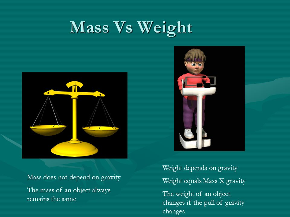 Mass Vs Weight Mass does not depend on gravity The mass of an object always remains the same Weight depends on gravity Weight equals Mass X gravity The weight of an object changes if the pull of gravity changes