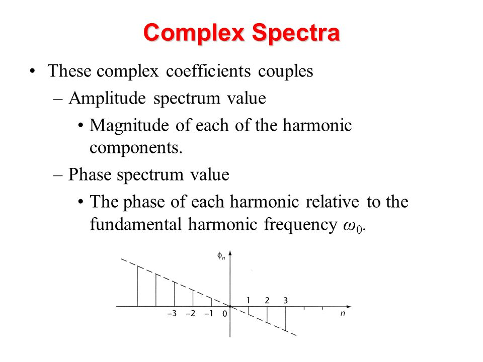 Complex Spectra These complex coefficients couples –Amplitude spectrum value Magnitude of each of the harmonic components.