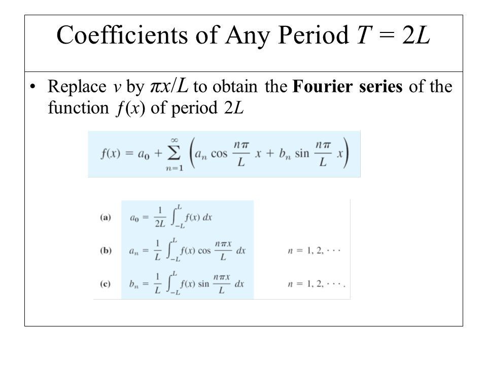 Coefficients of Any Period T = 2L Replace v by πx/L to obtain the Fourier series of the function ƒ(x) of period 2L