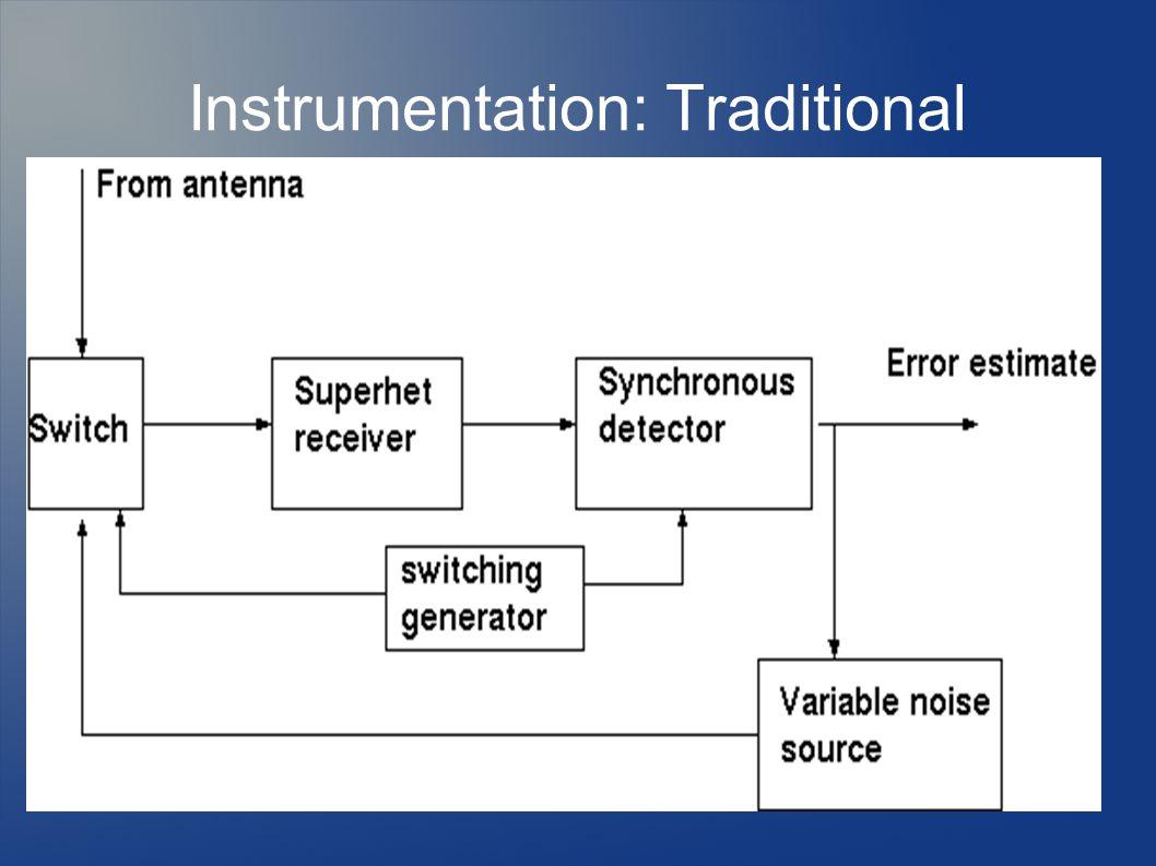 Instrumentation: Traditional