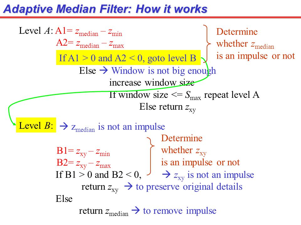 Algorithm:Level A: A1= z median – z min A2= z median – z max If A1 > 0 and A2 < 0, goto level B Else increase window size If window size <= S max repe