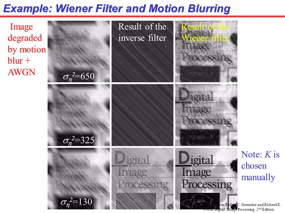 Wiener Filter: Example (cont.) Original image Result of the inverse filter with D 0 =70 Result of the Wiener filter Blurred image Due to Turbulence