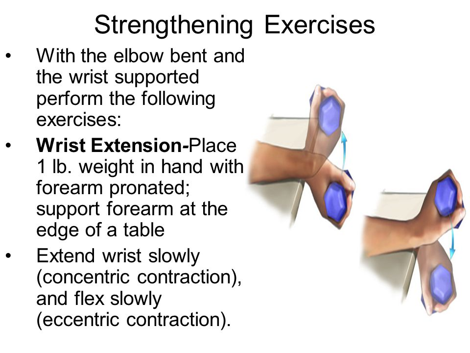 Strengthening Exercises With the elbow bent and the wrist supported perform the following exercises: Wrist Extension-Place 1 lb. weight in hand with f