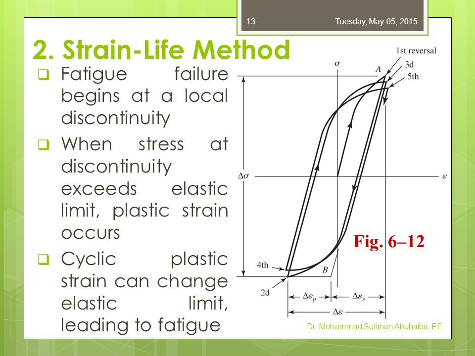 2. Strain-Life Method  Fatigue failure begins at a local discontinuity  When stress at discontinuity exceeds elastic limit, plastic strain occurs 