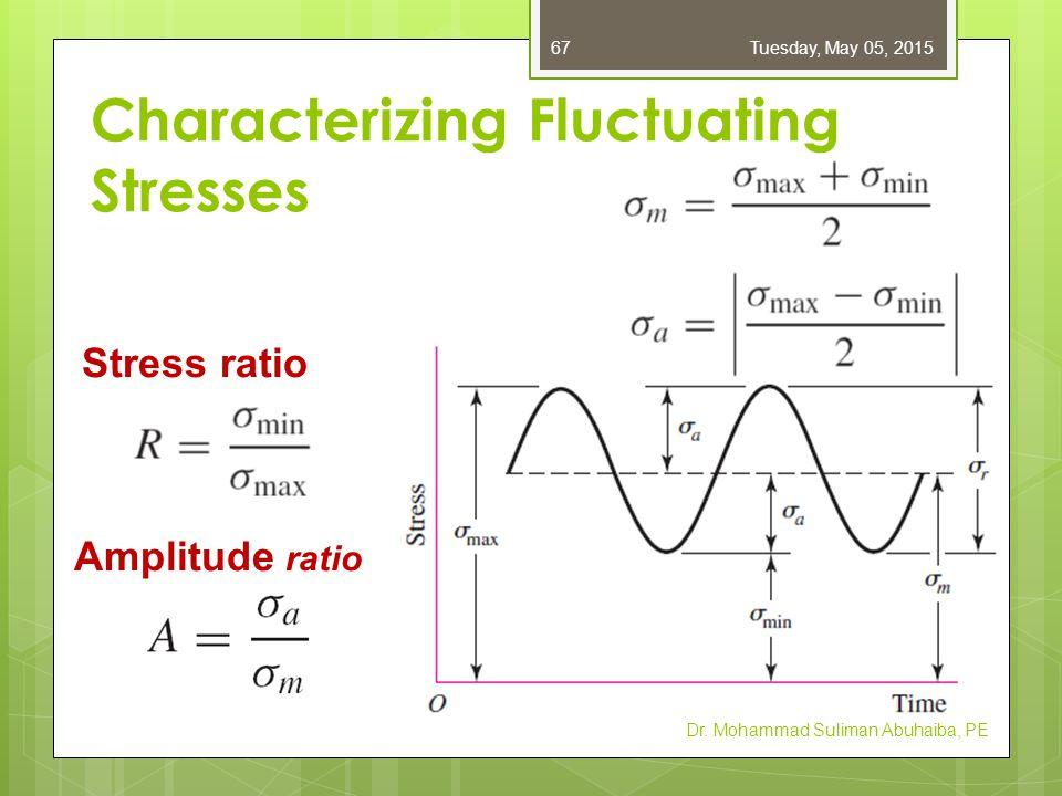Characterizing Fluctuating Stresses Dr. Mohammad Suliman Abuhaiba, PE Tuesday, May 05, 201567 Stress ratio Amplitude ratio