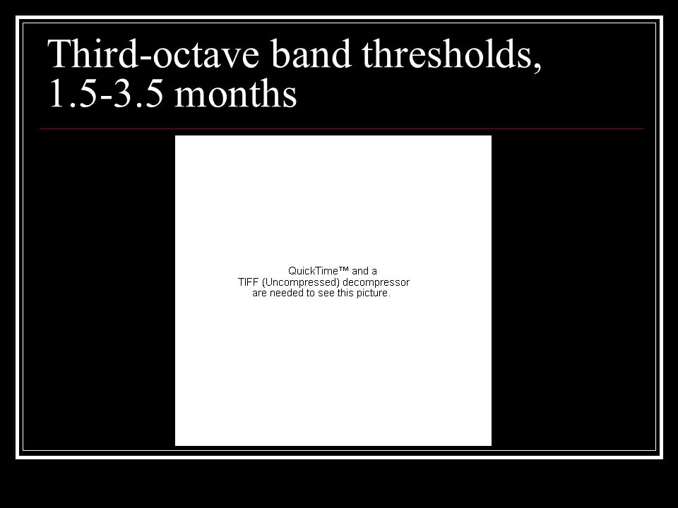 Third-octave band thresholds, 1.5-3.5 months