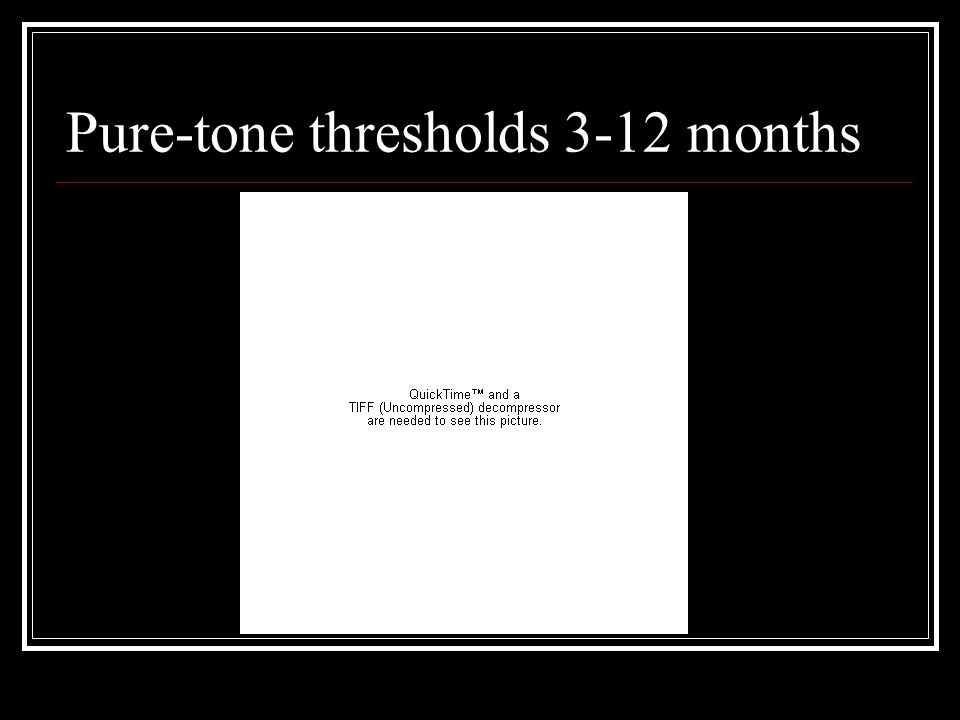 Pure-tone thresholds 3-12 months