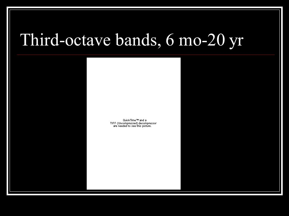 Third-octave bands, 6 mo-20 yr