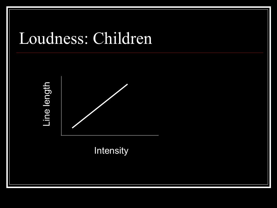 Loudness: Children Intensity Line length
