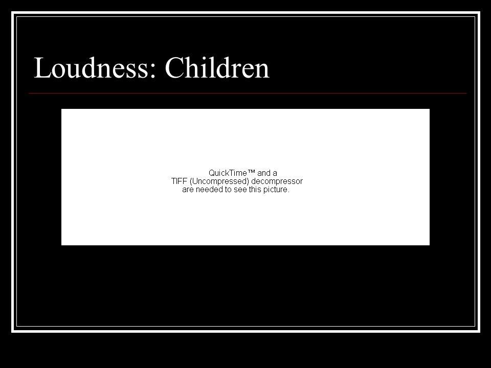 Loudness: Children