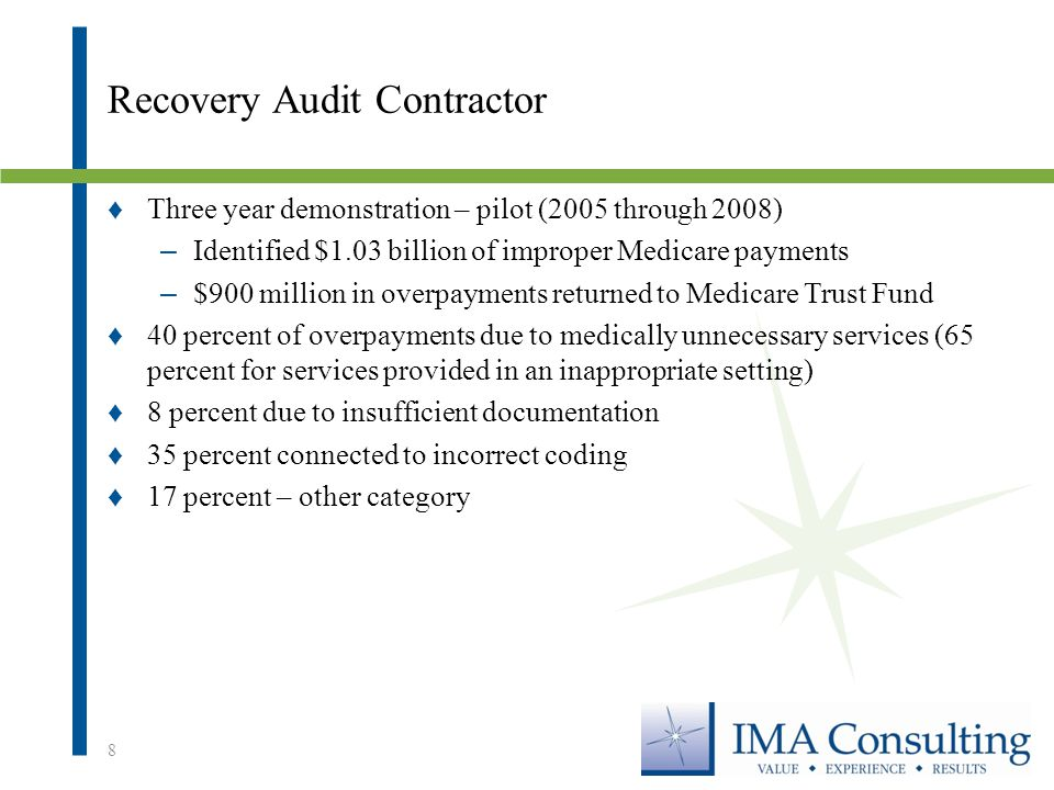Recovery Audit Contractor ♦Three year demonstration – pilot (2005 through 2008) – Identified $1.03 billion of improper Medicare payments – $900 million in overpayments returned to Medicare Trust Fund ♦40 percent of overpayments due to medically unnecessary services (65 percent for services provided in an inappropriate setting) ♦8 percent due to insufficient documentation ♦35 percent connected to incorrect coding ♦17 percent – other category 8