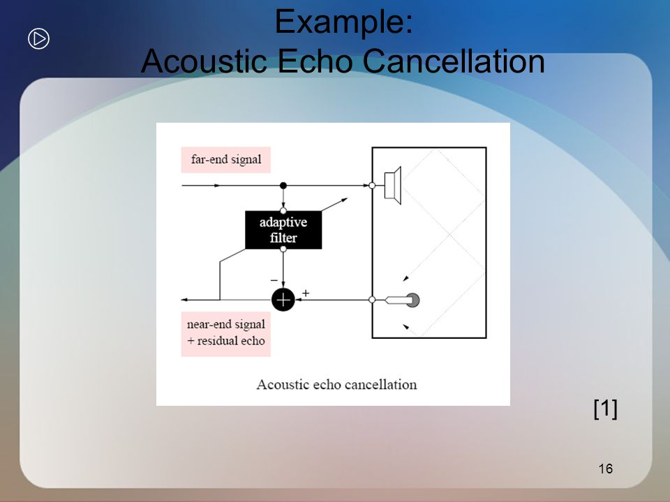 Example: Acoustic Echo Cancellation 16 [1]