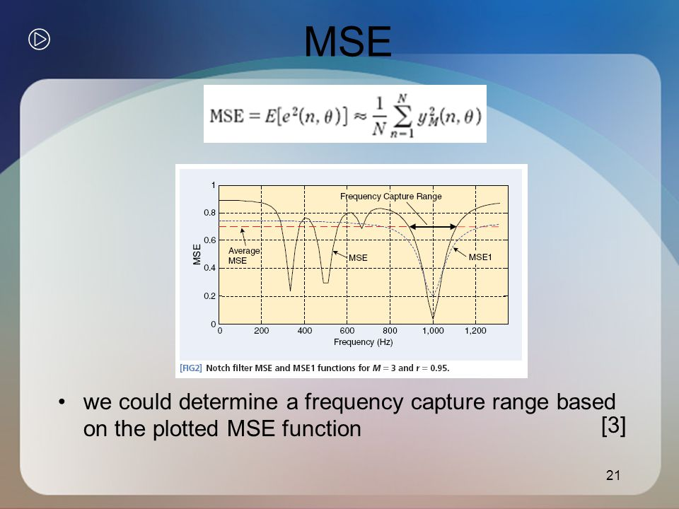 MSE we could determine a frequency capture range based on the plotted MSE function 21 [3]