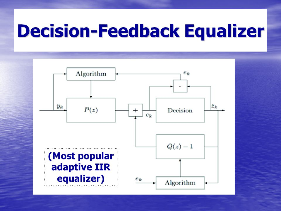 Decision-Feedback Equalizer (Most popular adaptive IIR equalizer)