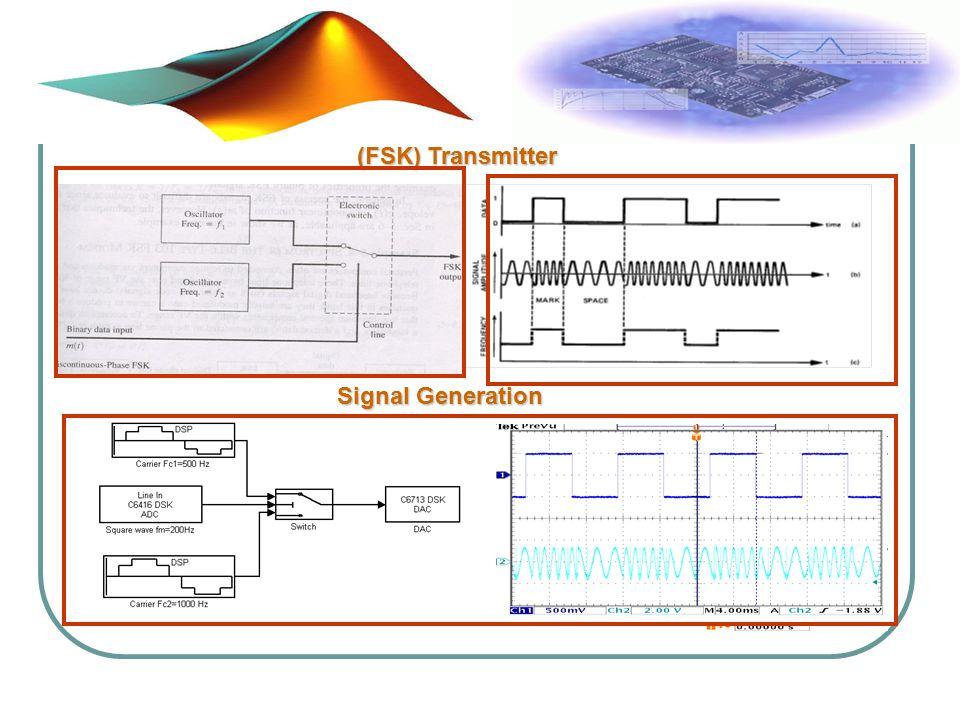 (FSK) Transmitter (FSK) Transmitter Signal Generation Signal Generation