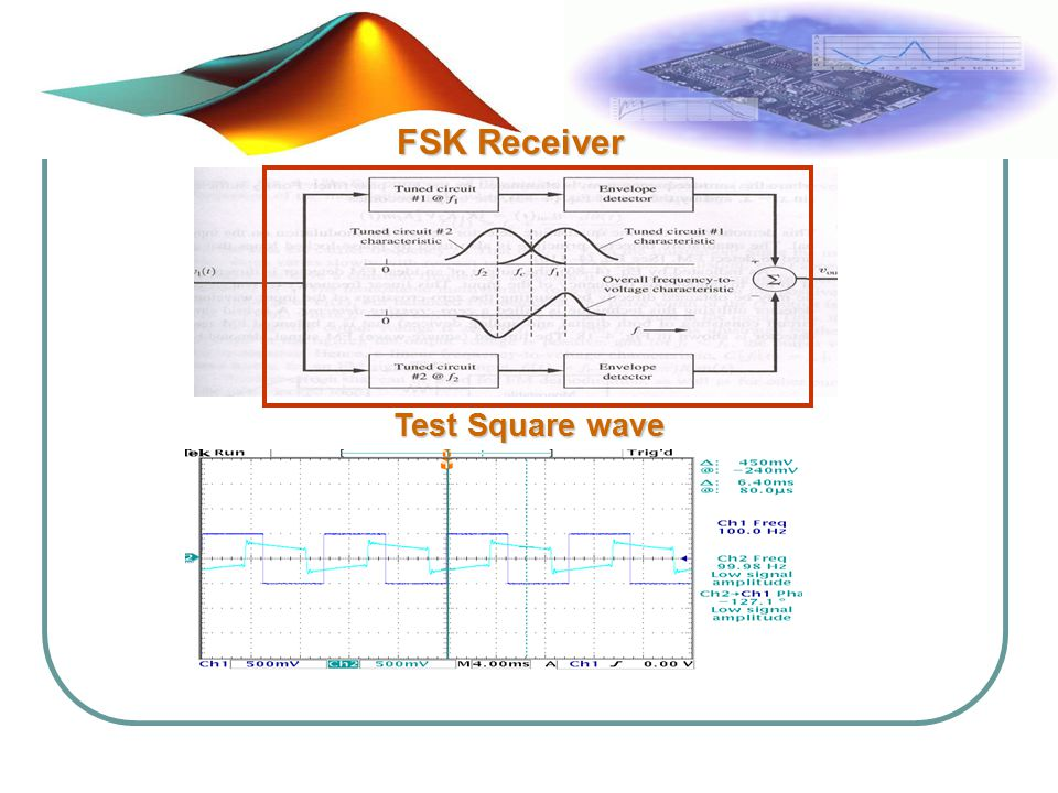 FSK Receiver FSK Receiver Test Square wave Test Square wave