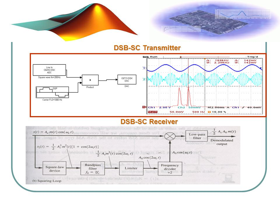 DSB-SC Transmitter DSB-SC Receiver DSB-SC Receiver