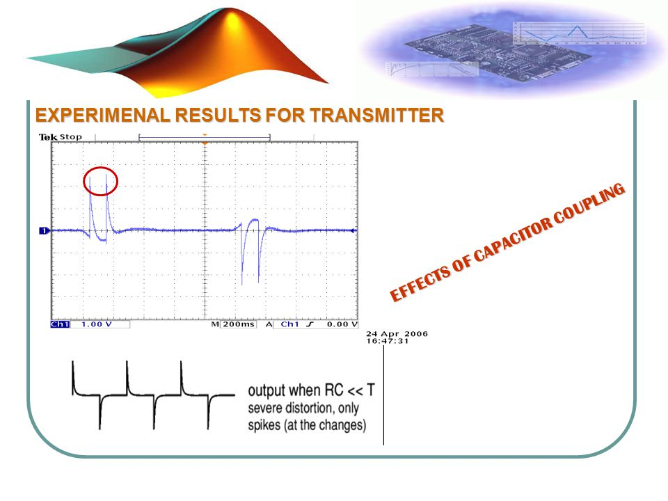 EXPERIMENAL RESULTS FOR TRANSMITTER EFFECTS OF CAPACITOR COUPLING