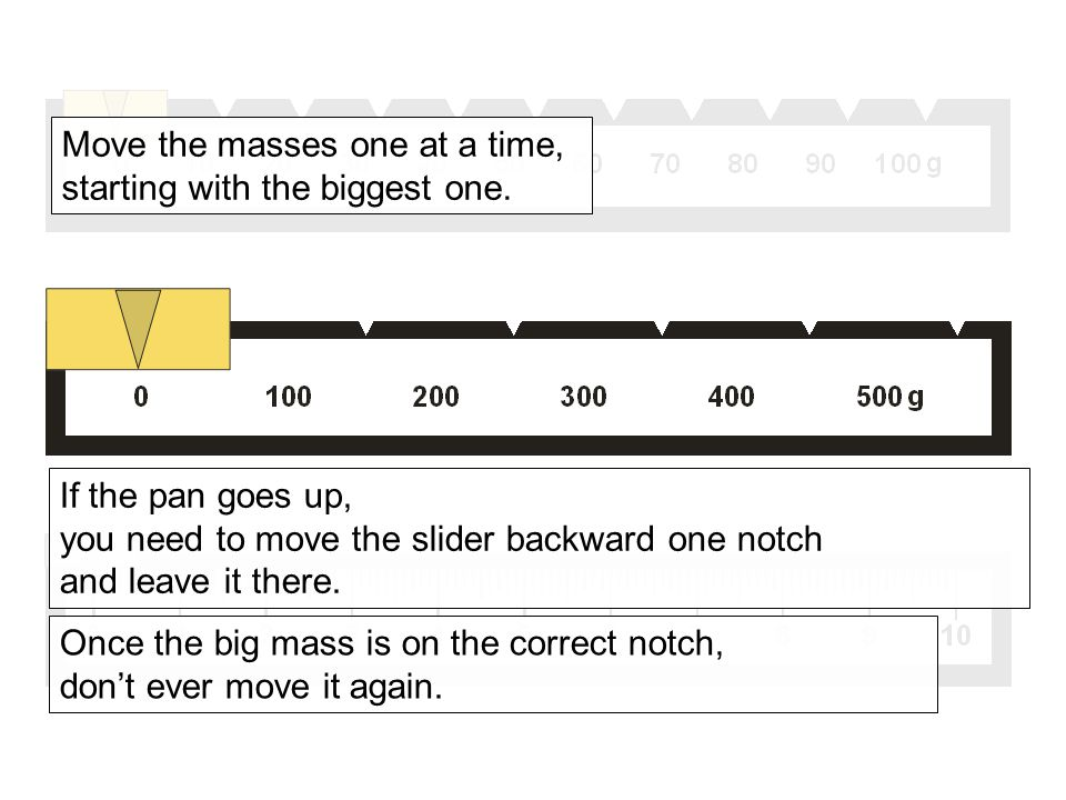 Once the big mass is on the correct notch, don't ever move it again.