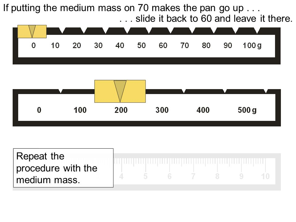 Repeat the procedure with the medium mass.