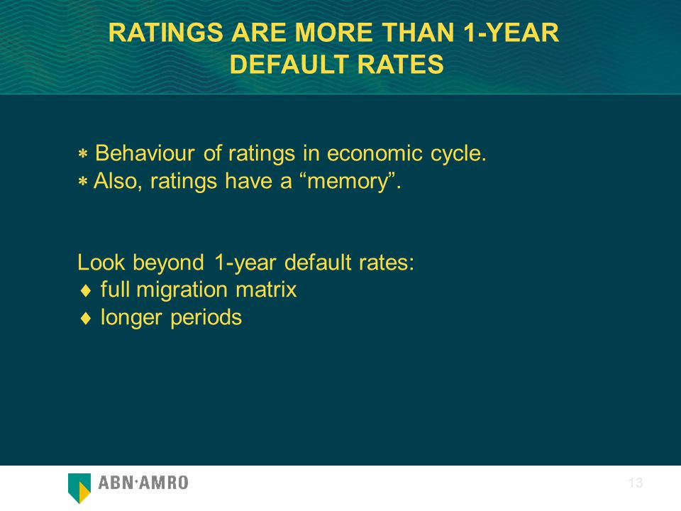 "0 13 RATINGS ARE MORE THAN 1-YEAR DEFAULT RATES  Behaviour of ratings in economic cycle.  Also, ratings have a ""memory"". Look beyond 1-year default"