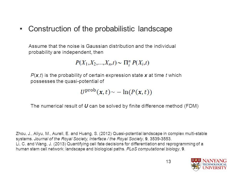 13 Construction of the probabilistic landscape Zhou, J., Aliyu, M., Aurell, E.