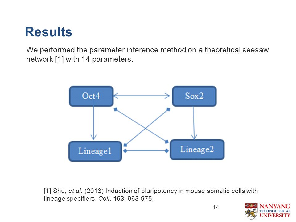 14 We performed the parameter inference method on a theoretical seesaw network [1] with 14 parameters.