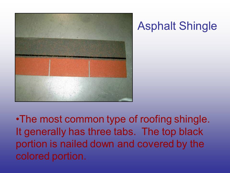 Asphalt Shingle The most common type of roofing shingle. It generally has three tabs. The top black portion is nailed down and covered by the colored
