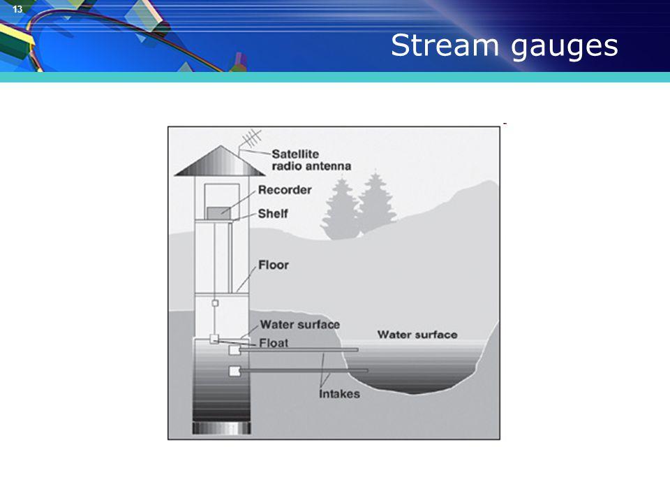 13 Stream gauges