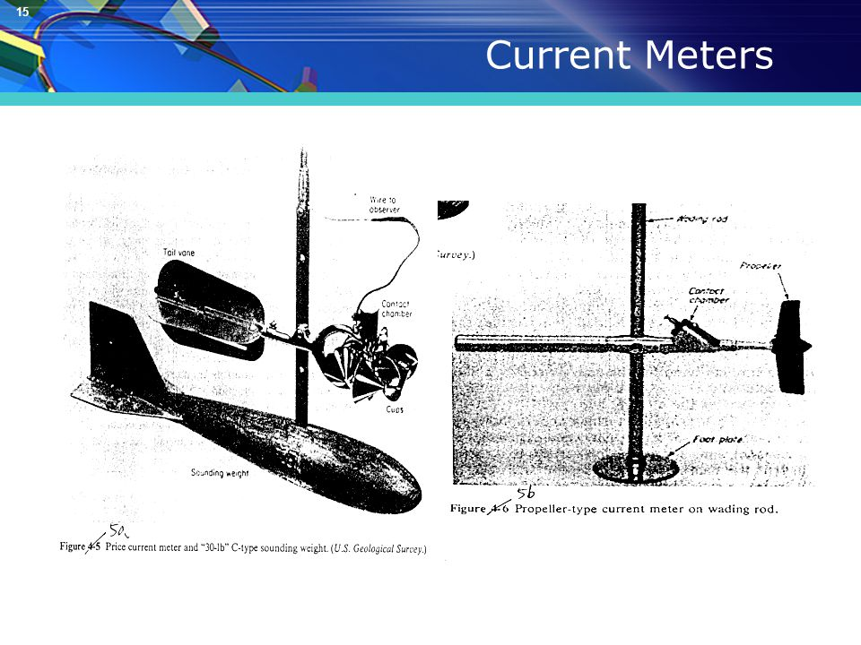 15 Current Meters