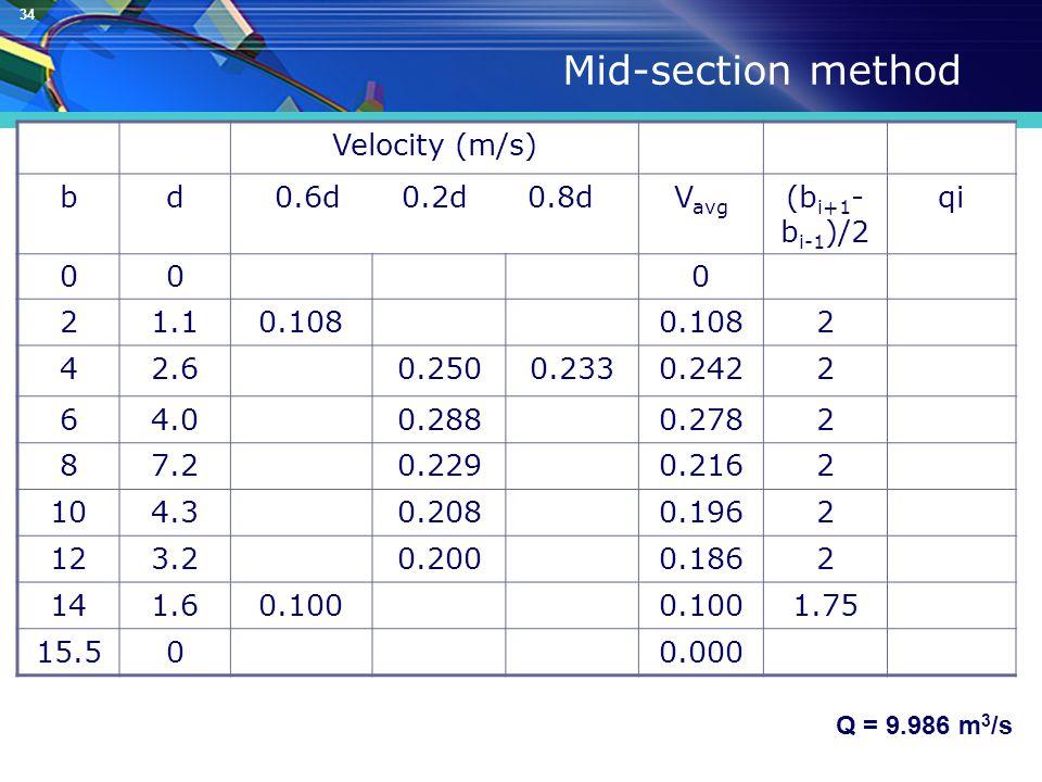 34 Mid-section method Velocity (m/s) bd0.6d 0.2d 0.8dV avg (b i+1 - b i-1 )/2 qi 000 21.10.108 2 42.60.2500.2330.2422 64.00.2880.2782 87.20.2290.2162 104.30.2080.1962 123.20.2000.1862 141.60.100 1.75 15.500.000 Q = 9.986 m 3 /s