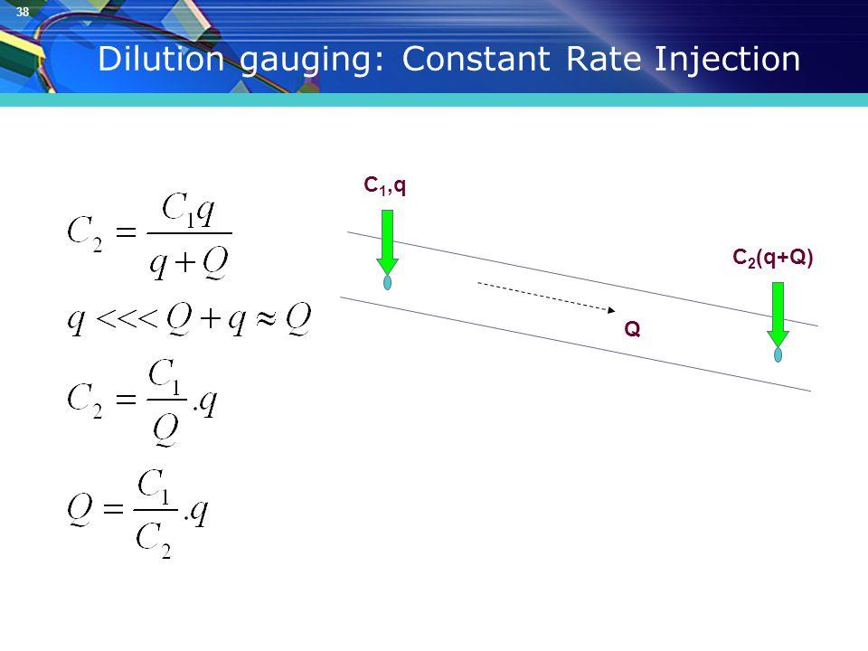 38 Dilution gauging: Constant Rate Injection C 1,q C 2 (q+Q) Q