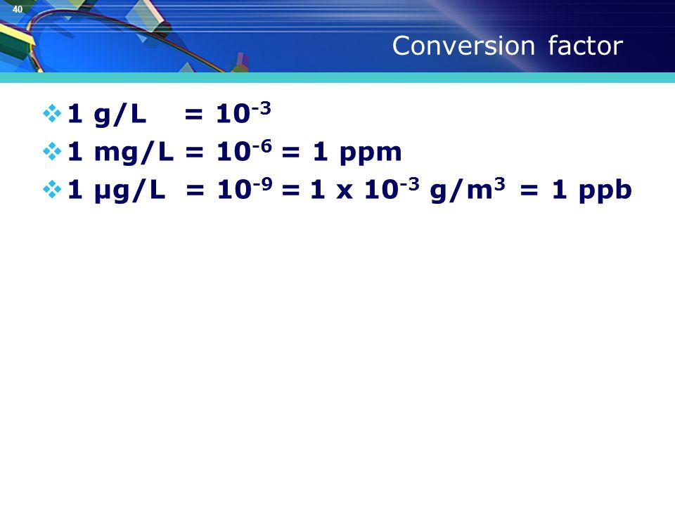 40 Conversion factor  1 g/L = 10 -3  1 mg/L = 10 -6 = 1 ppm  1 μg/L = 10 -9 = 1 x 10 -3 g/m 3 = 1 ppb