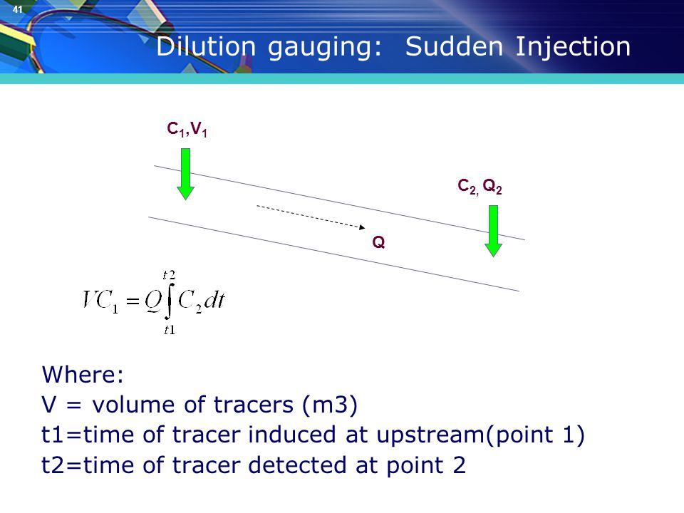 41 Dilution gauging: Sudden Injection Where: V = volume of tracers (m3) t1=time of tracer induced at upstream(point 1) t2=time of tracer detected at point 2 C 1,V 1 C 2, Q 2 Q