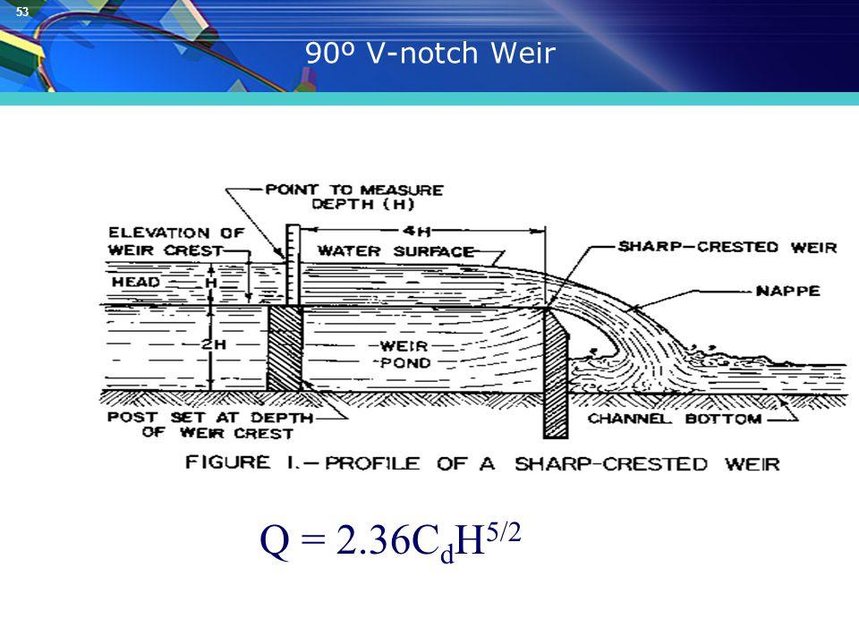 53 90º V-notch Weir Q = 2.36C d H 5/2