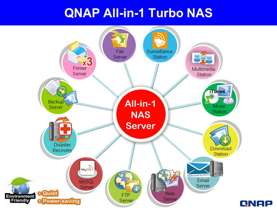 QNAP All-in-1 Turbo NAS Download Station Disaster Recovery MySQL Server FTP Server Web Server Email Server Multimedia Station Music Station File Server Printer Server Backup Server All-in-1 NAS Server Surveillance Station