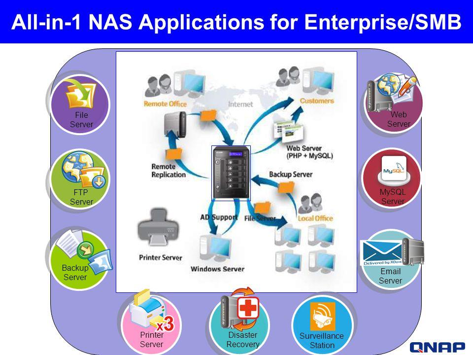 All-in-1 NAS Applications for Enterprise/SMB File Server FTP Server Backup Server Printer Server Disaster Recovery Surveillance Station Email Server M