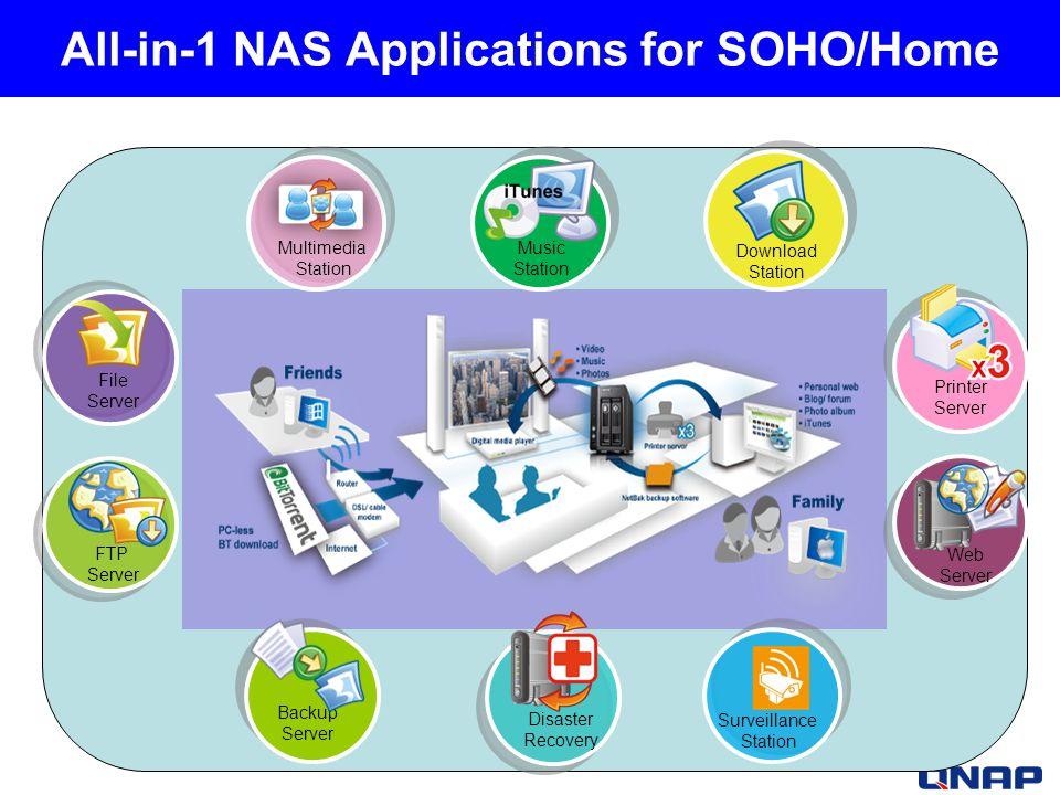 All-in-1 NAS Applications for SOHO/Home File Server FTP Server Printer Server Disaster Recovery Surveillance Station Backup Server Web Server Download