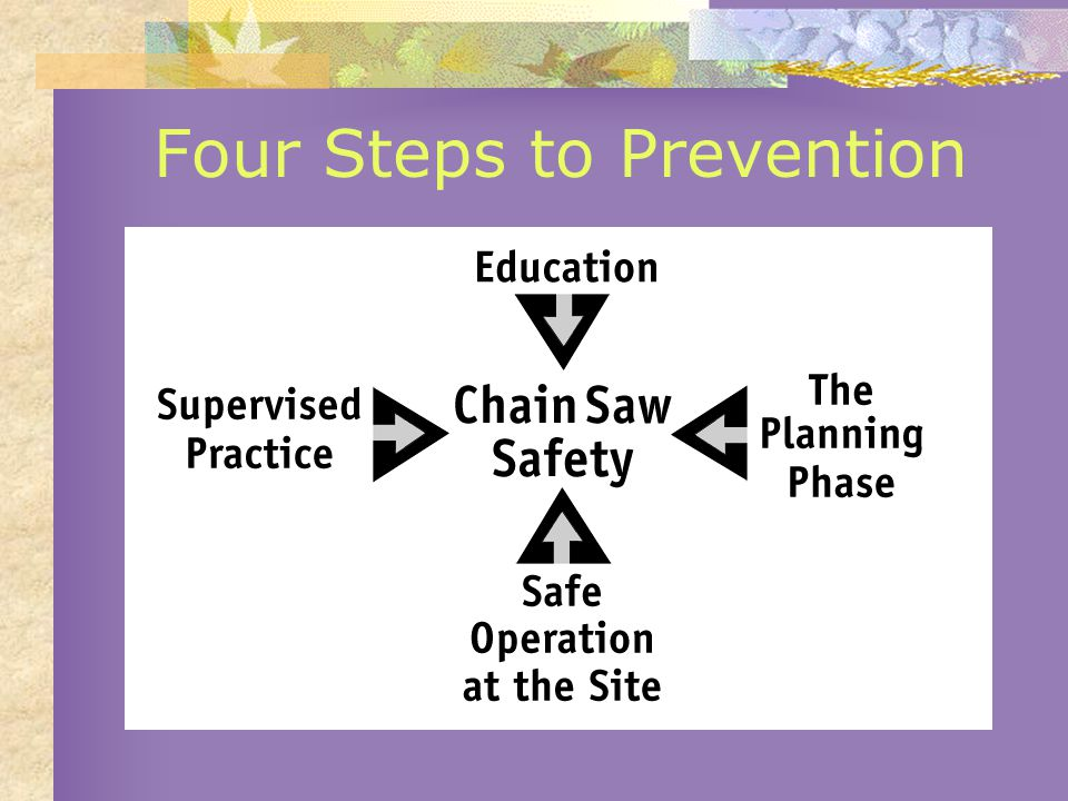 Take all four steps to make operation of a chain saw a safer experience. Don't Skip a Step