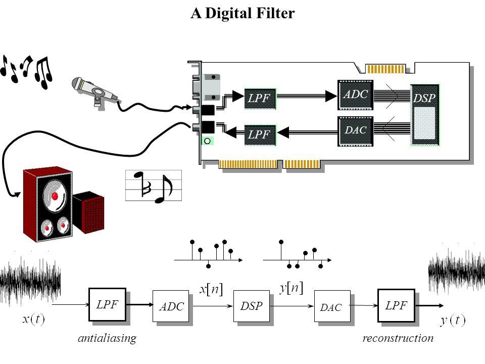 ADC DSP DAC LPF antialiasing LPF reconstruction LPF ADC DSP DAC LPF A Digital Filter