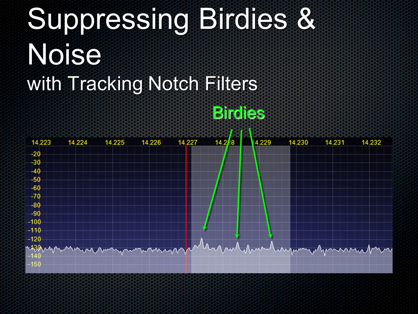 Suppressing Birdies & Noise with Tracking Notch Filters Birdies